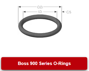 boss 900 series button link
