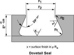 dovetail seal diagram