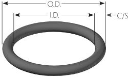 EPDM Rubber & Other Common O-Ring Materials